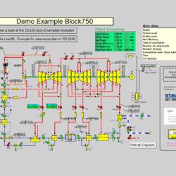 Blok 750 MW opalany węglem. Uproszczony schemat kotła.